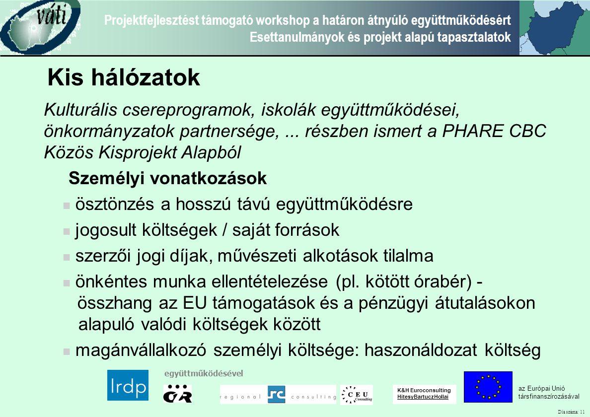 Dia száma: 11 Projektfejlesztést támogató workshop a határon átnyúló együttműködésért Esettanulmányok és projekt alapú tapasztalatok az Európai Unió társfinanszírozásával együttműködésével K&H Euroconsulting HitesyBartuczHollai Kis hálózatok Kulturális csereprogramok, iskolák együttműködései, önkormányzatok partnersége,...
