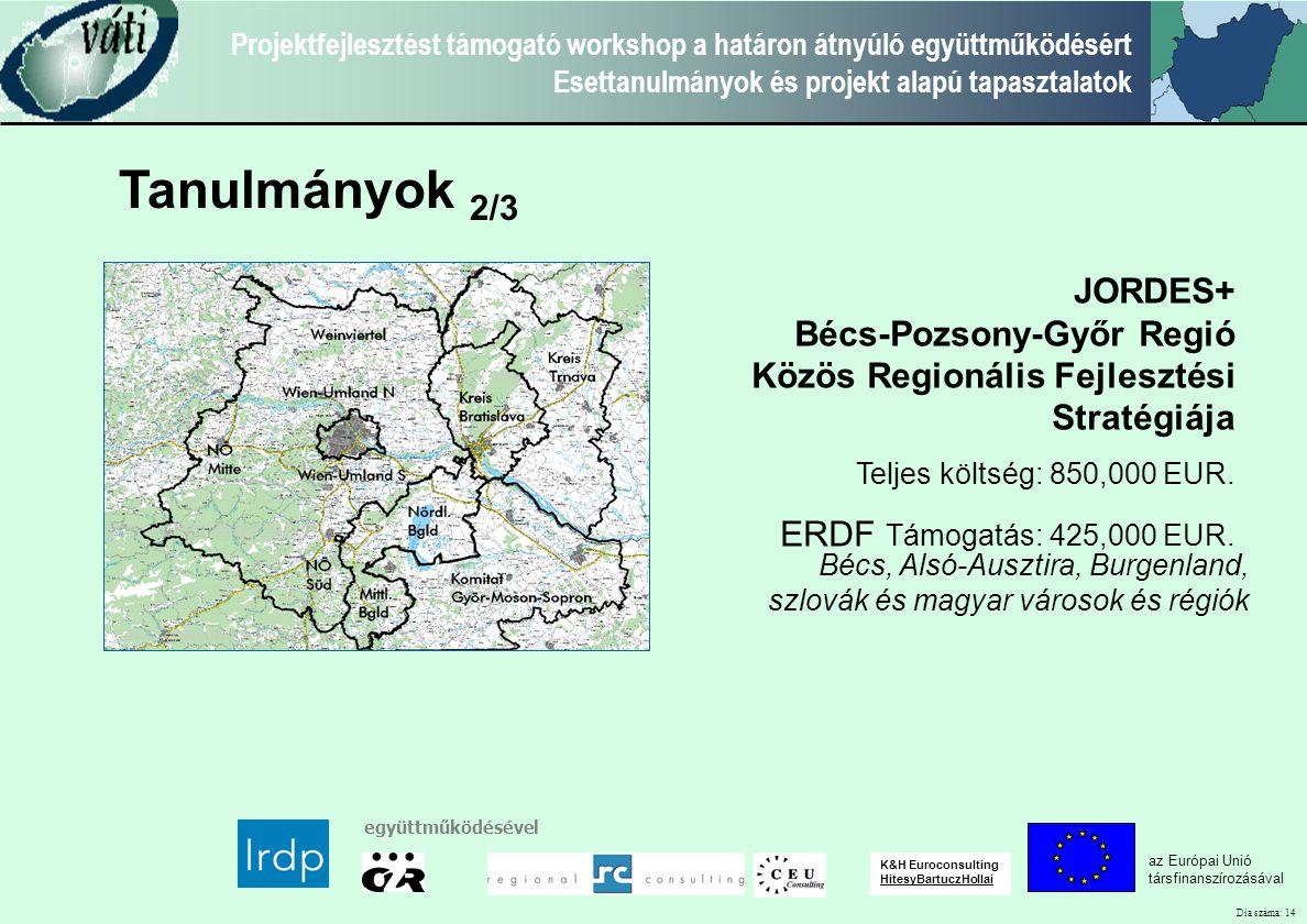 Dia száma: 14 Projektfejlesztést támogató workshop a határon átnyúló együttműködésért Esettanulmányok és projekt alapú tapasztalatok az Európai Unió társfinanszírozásával együttműködésével K&H Euroconsulting HitesyBartuczHollai Tanulmányok 2/3 JORDES+ Bécs-Pozsony-Győr Regió Közös Regionális Fejlesztési Stratégiája Teljes költség: 850,000 EUR.