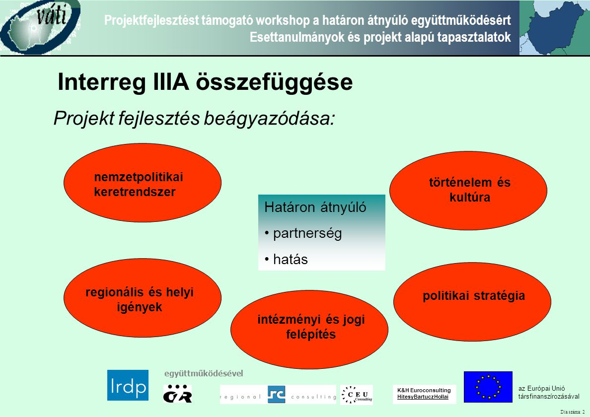Dia száma: 2 Projektfejlesztést támogató workshop a határon átnyúló együttműködésért Esettanulmányok és projekt alapú tapasztalatok az Európai Unió tá