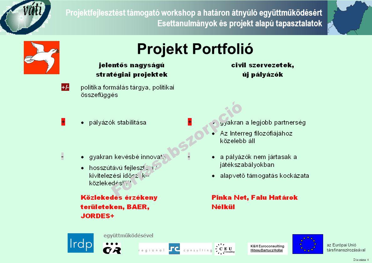 Dia száma: 15 Projektfejlesztést támogató workshop a határon átnyúló együttműködésért Esettanulmányok és projekt alapú tapasztalatok az Európai Unió társfinanszírozásával együttműködésével K&H Euroconsulting HitesyBartuczHollai Tanulmányok 3/3 Infrastrukturális megvalósíthatósági tanulmányok, munkaerőpiac fejlesztés, gazdaságfejlesztés...