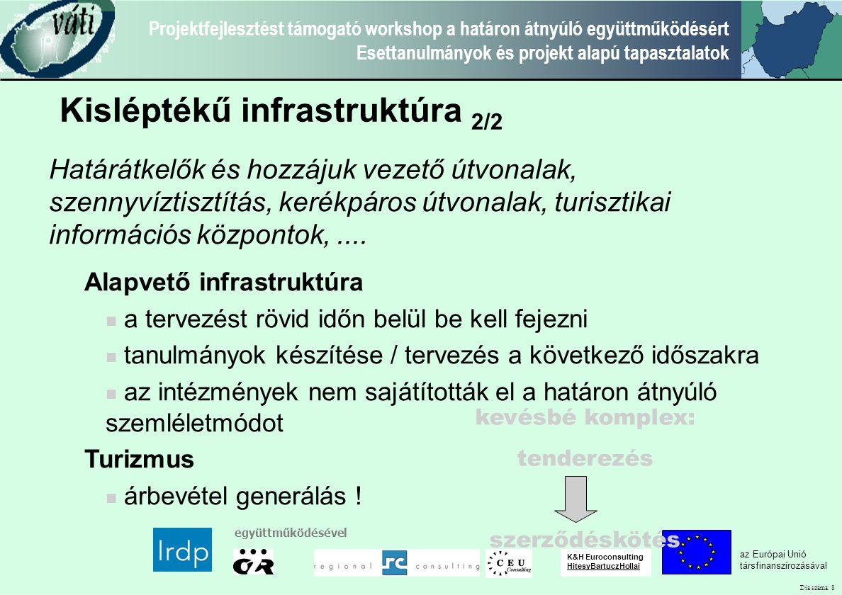 Dia száma: 8 Projektfejlesztést támogató workshop a határon átnyúló együttműködésért Esettanulmányok és projekt alapú tapasztalatok az Európai Unió társfinanszírozásával együttműködésével K&H Euroconsulting HitesyBartuczHollai Határátkelők és hozzájuk vezető útvonalak, szennyvíztisztítás, kerékpáros útvonalak, turisztikai információs központok,....