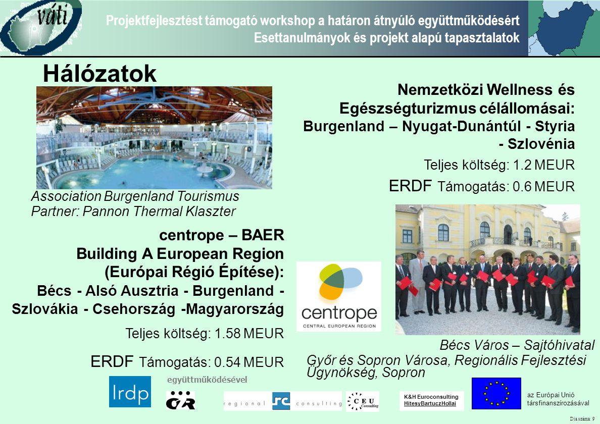Dia száma: 10 Projektfejlesztést támogató workshop a határon átnyúló együttműködésért Esettanulmányok és projekt alapú tapasztalatok az Európai Unió társfinanszírozásával együttműködésével K&H Euroconsulting HitesyBartuczHollai Stratégiai hálózatok Eurégiók, KKV tanácsadás, turisztikai egyesületek, kulturális csereprogramok,....