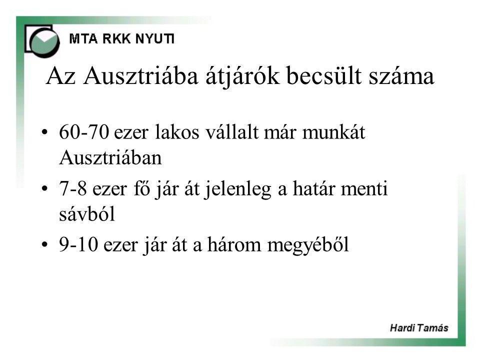 Az Ausztriába átjárók becsült száma 60-70 ezer lakos vállalt már munkát Ausztriában 7-8 ezer fő jár át jelenleg a határ menti sávból 9-10 ezer jár át a három megyéből