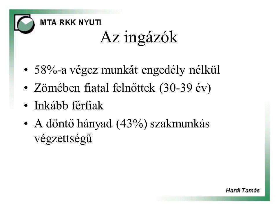 Az ingázók 58%-a végez munkát engedély nélkül Zömében fiatal felnőttek (30-39 év) Inkább férfiak A döntő hányad (43%) szakmunkás végzettségű