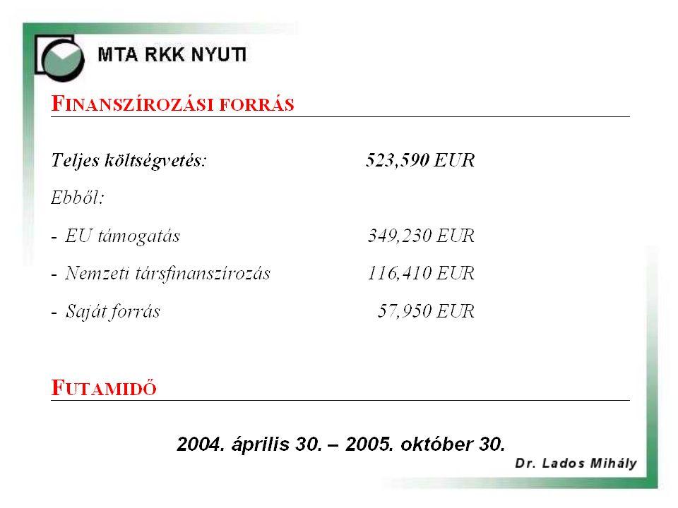 CBC Kisprojekt Alapok által támogatott projektek területi eloszlása 1995-1999 Év 1995 1996 1997 1999 1995 1996 1999 Program HU-AU HU-AU-SL HU-AU-SK HU-SK** Összesen: Támogatás (EURO) 360.000 285.000 300.000 500.000 300.000 3.000 2.048.000 Projekt szám 56 45 46 40 41 21 1 250 Átlagos projektméret: 8,200 euró