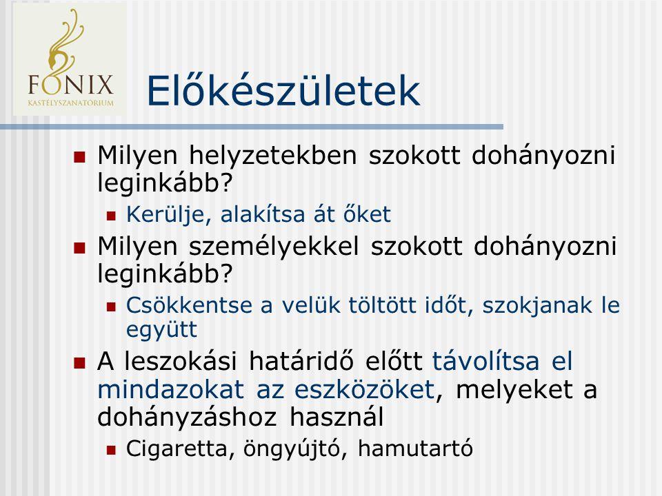 Előkészületek Milyen helyzetekben szokott dohányozni leginkább.