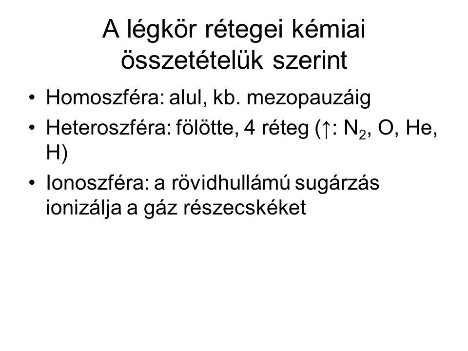 A légkör rétegei kémiai összetételük szerint Homoszféra: alul, kb. mezopauzáig Heteroszféra: fölötte, 4 réteg (↑: N 2, O, He, H) Ionoszféra: a rövidhu
