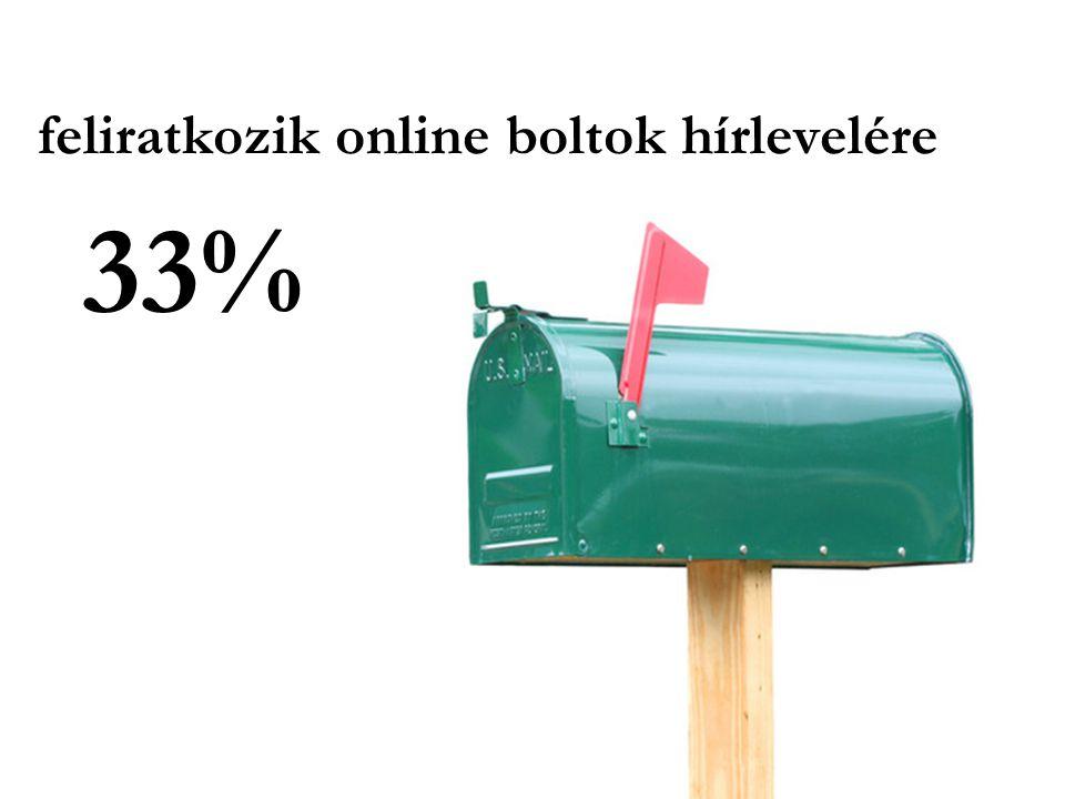 feliratkozik online boltok hírlevelére 33%