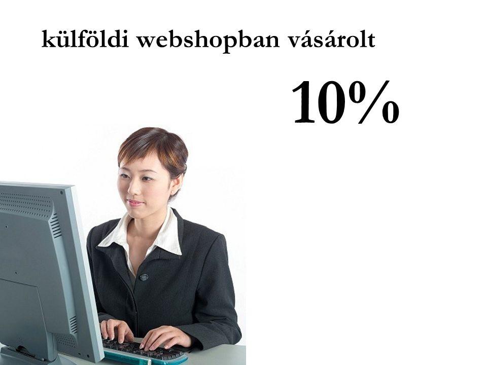 külföldi webshopban vásárolt 10%