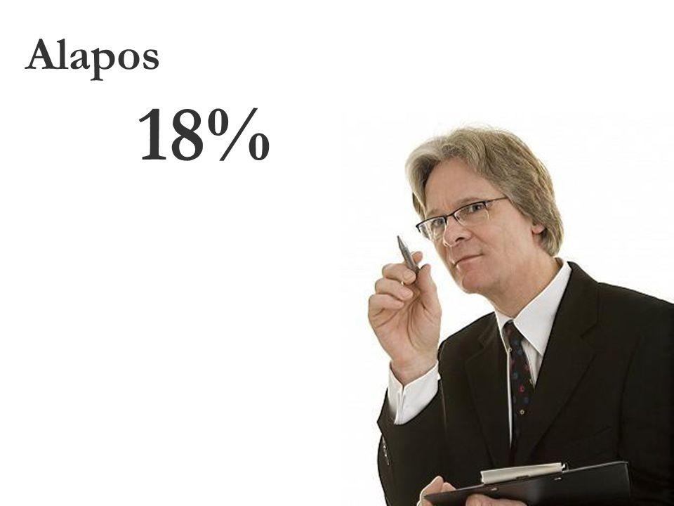 Alapos 18%
