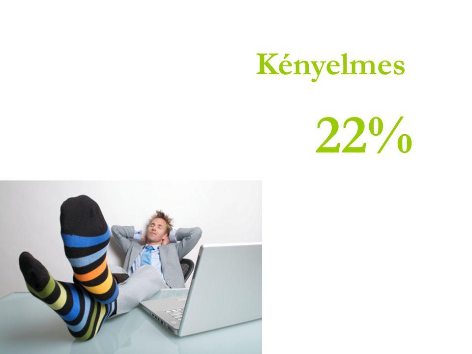 Kényelmes 22%
