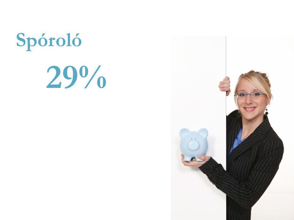 Spóroló 29%