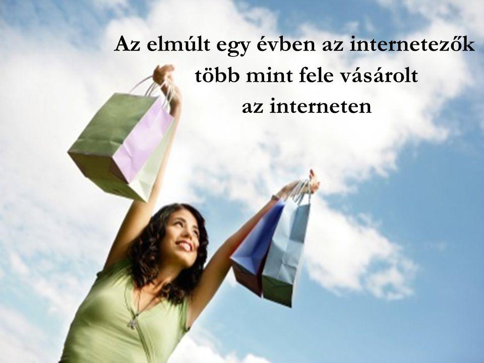 Az elmúlt egy évben az internetezők több mint fele vásárolt az interneten