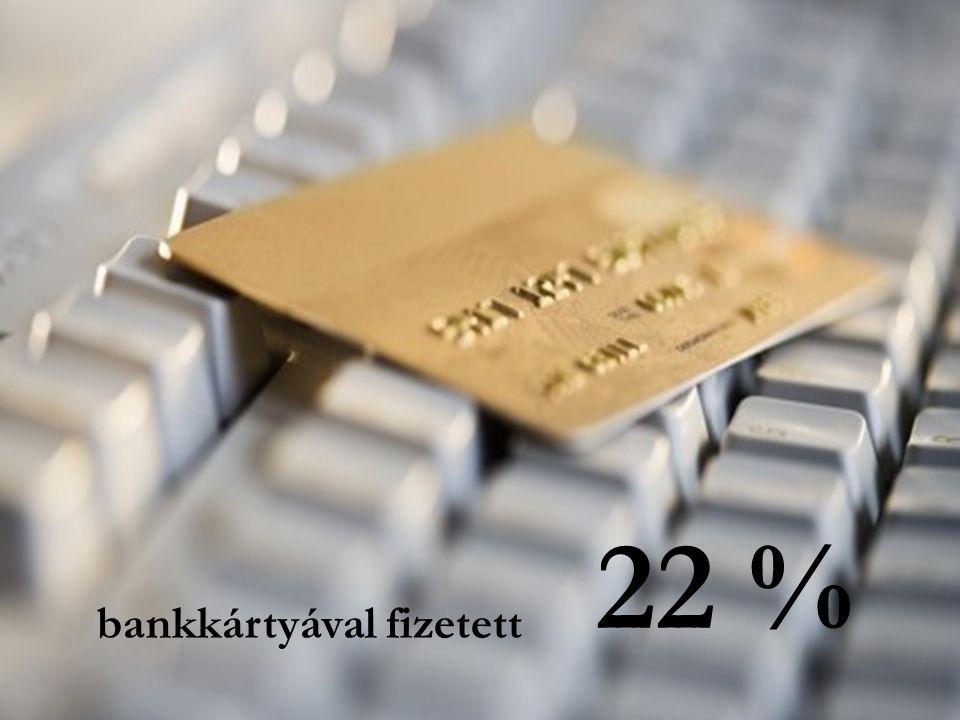 8 22 % bankkártyával fizetett