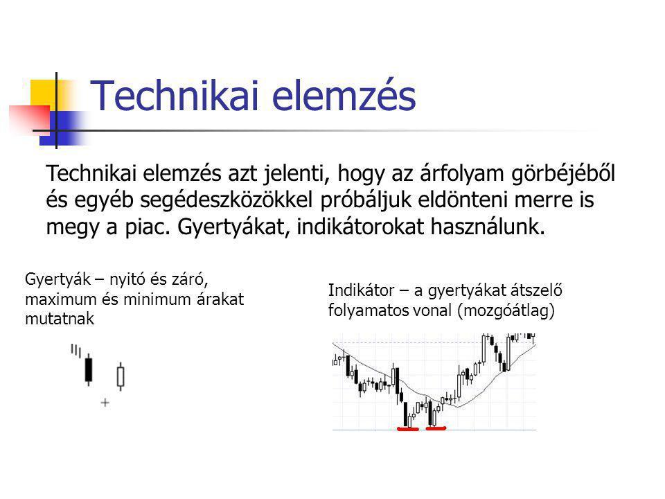 Technikai elemzés Technikai elemzés azt jelenti, hogy az árfolyam görbéjéből és egyéb segédeszközökkel próbáljuk eldönteni merre is megy a piac. Gyert