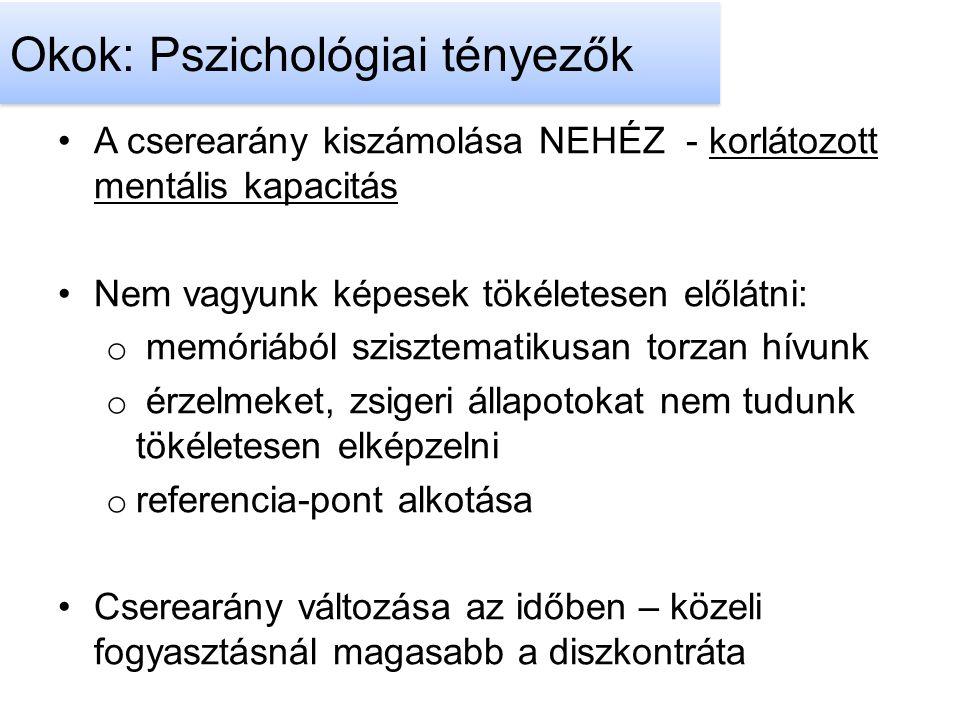 A cserearány kiszámolása NEHÉZ - korlátozott mentális kapacitás Nem vagyunk képesek tökéletesen előlátni: o memóriából szisztematikusan torzan hívunk o érzelmeket, zsigeri állapotokat nem tudunk tökéletesen elképzelni o referencia-pont alkotása Cserearány változása az időben – közeli fogyasztásnál magasabb a diszkontráta Okok: Pszichológiai tényezők