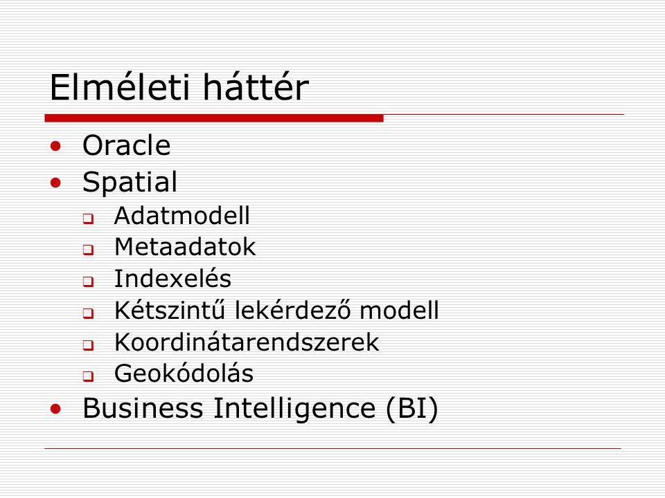 Elméleti háttér Oracle Spatial  Adatmodell  Metaadatok  Indexelés  Kétszintű lekérdező modell  Koordinátarendszerek  Geokódolás Business Intelli