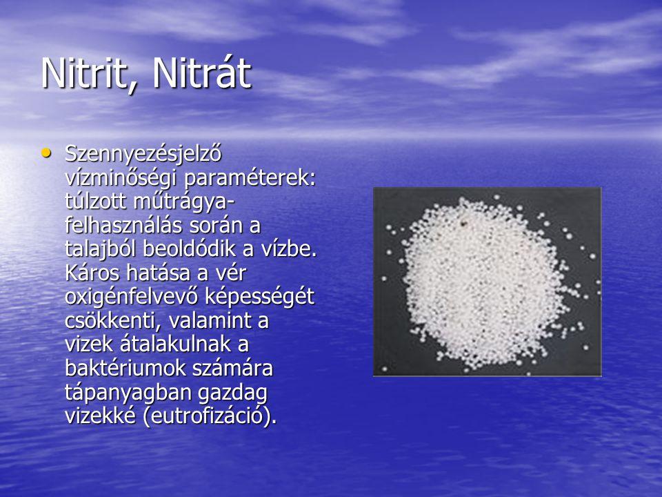 Nitrit, Nitrát Szennyezésjelző vízminőségi paraméterek: túlzott műtrágya- felhasználás során a talajból beoldódik a vízbe.