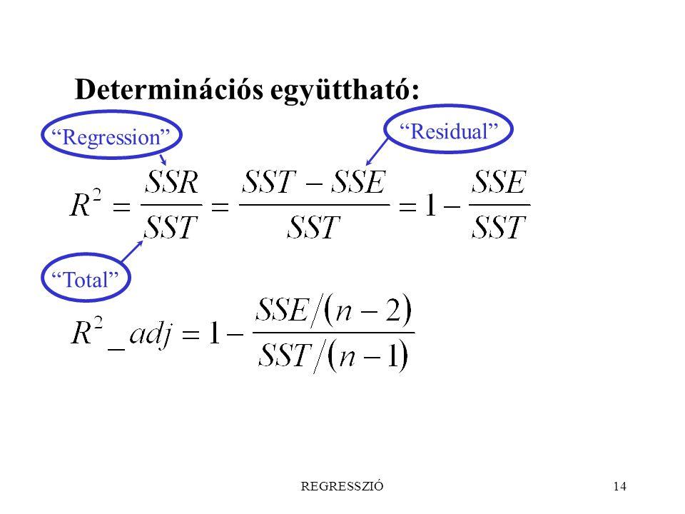 """REGRESSZIÓ14 Determinációs együttható: """"Residual"""" """"Total"""" """"Regression"""""""