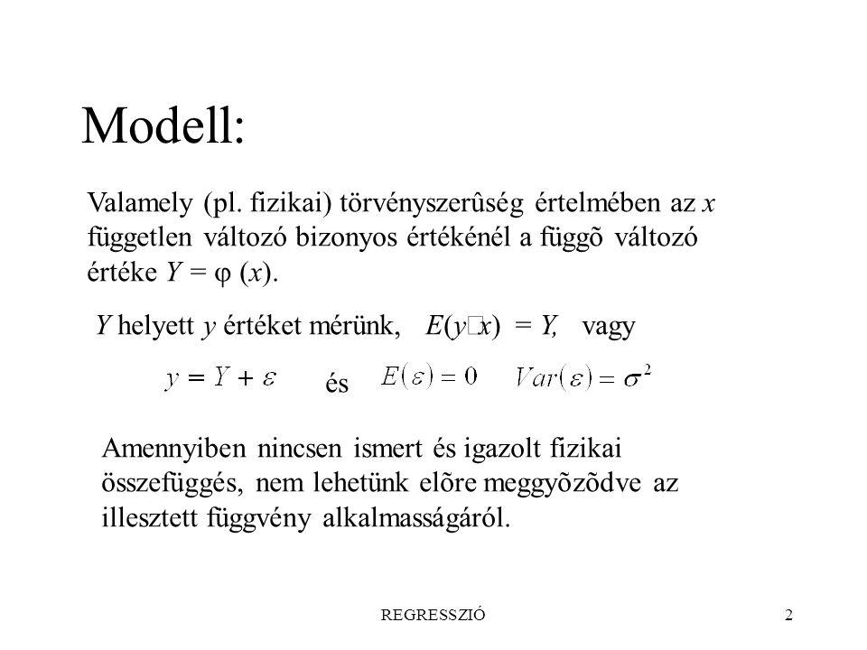 REGRESSZIÓ2 Modell: Valamely (pl. fizikai) törvényszerûség értelmében az x független változó bizonyos értékénél a függõ változó értéke Y =  (x). Y he