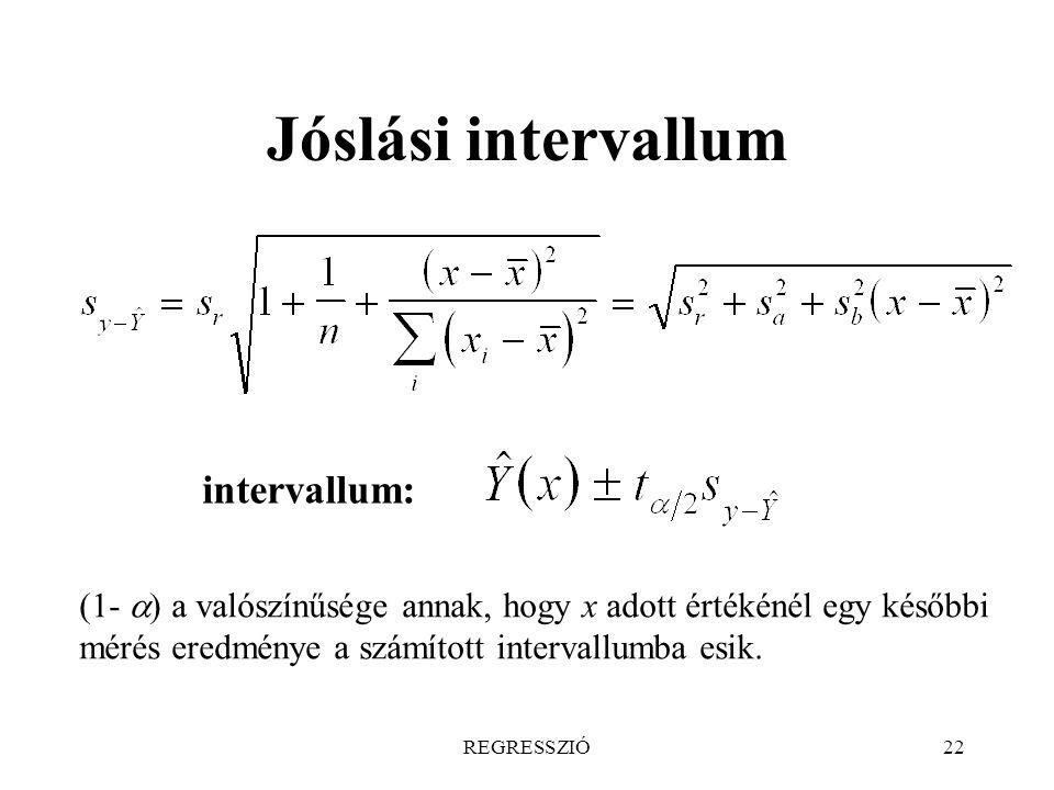 REGRESSZIÓ22 Jóslási intervallum (1-  a valószínűsége annak, hogy x adott értékénél egy későbbi mérés eredménye a számított intervallumba esik. inte