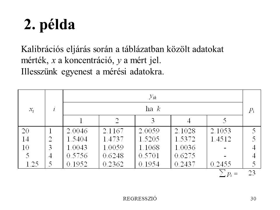 REGRESSZIÓ30 2. példa Kalibrációs eljárás során a táblázatban közölt adatokat mérték, x a koncentráció, y a mért jel. Illesszünk egyenest a mérési ada