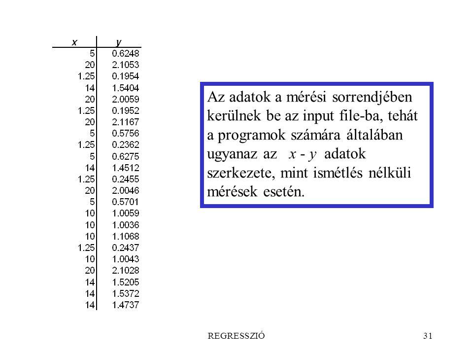 REGRESSZIÓ31 Az adatok a mérési sorrendjében kerülnek be az input file-ba, tehát a programok számára általában ugyanaz az x - y adatok szerkezete, min