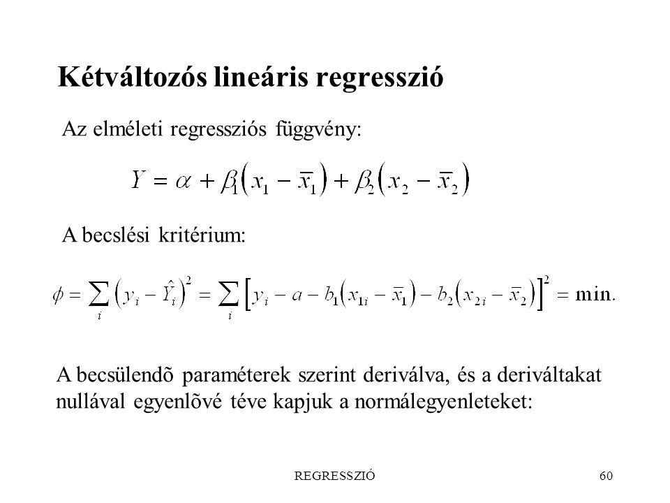 REGRESSZIÓ60 Kétváltozós lineáris regresszió Az elméleti regressziós függvény: A becslési kritérium: A becsülendõ paraméterek szerint deriválva, és a