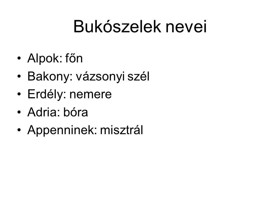 Bukószelek nevei Alpok: főn Bakony: vázsonyi szél Erdély: nemere Adria: bóra Appenninek: misztrál