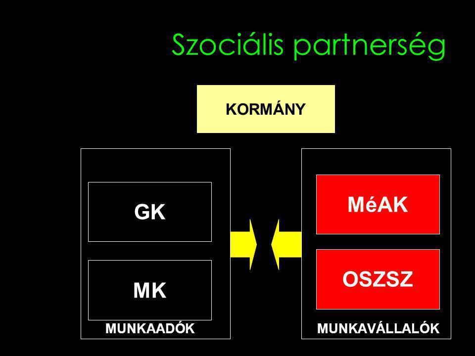Szociális partnerség MUNKAADÓK MUNKAVÁLLALÓK GK MK OSZSZ MéAK KORMÁNY