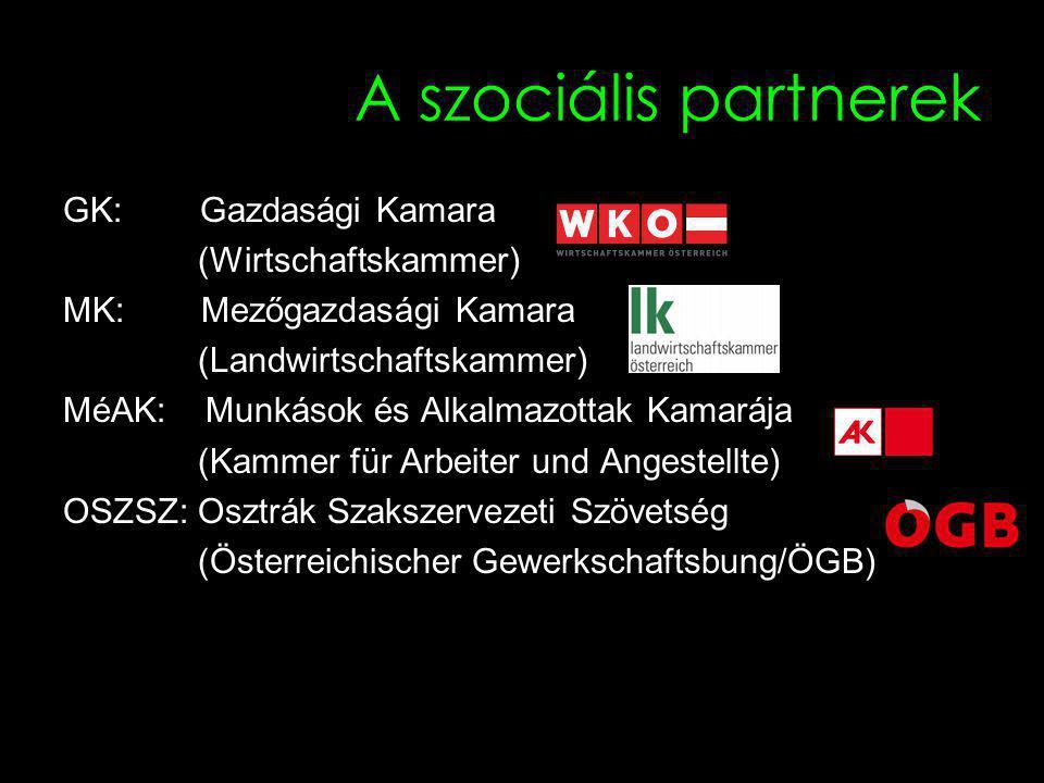 A szociális partnerek GK: Gazdasági Kamara (Wirtschaftskammer) MK: Mezőgazdasági Kamara (Landwirtschaftskammer) MéAK: Munkások és Alkalmazottak Kamarája (Kammer für Arbeiter und Angestellte) OSZSZ: Osztrák Szakszervezeti Szövetség (Österreichischer Gewerkschaftsbung/ÖGB)