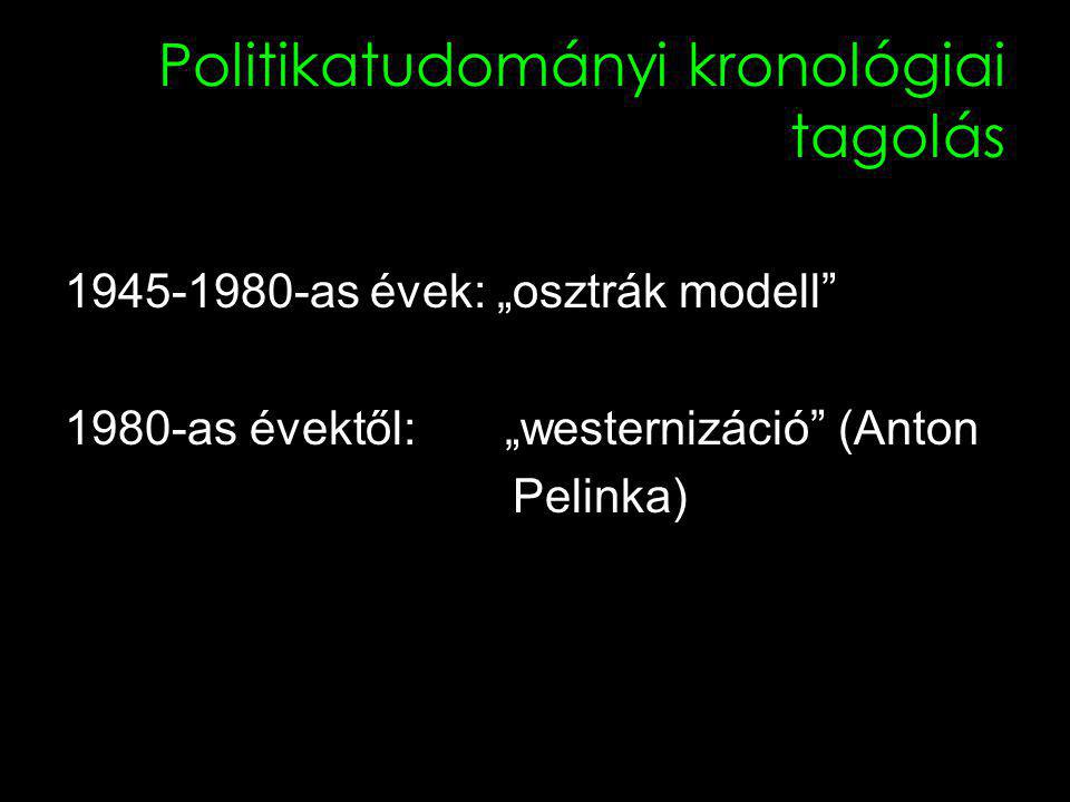 """Politikatudományi kronológiai tagolás 1945-1980-as évek: """"osztrák modell 1980-as évektől: """"westernizáció (Anton Pelinka)"""