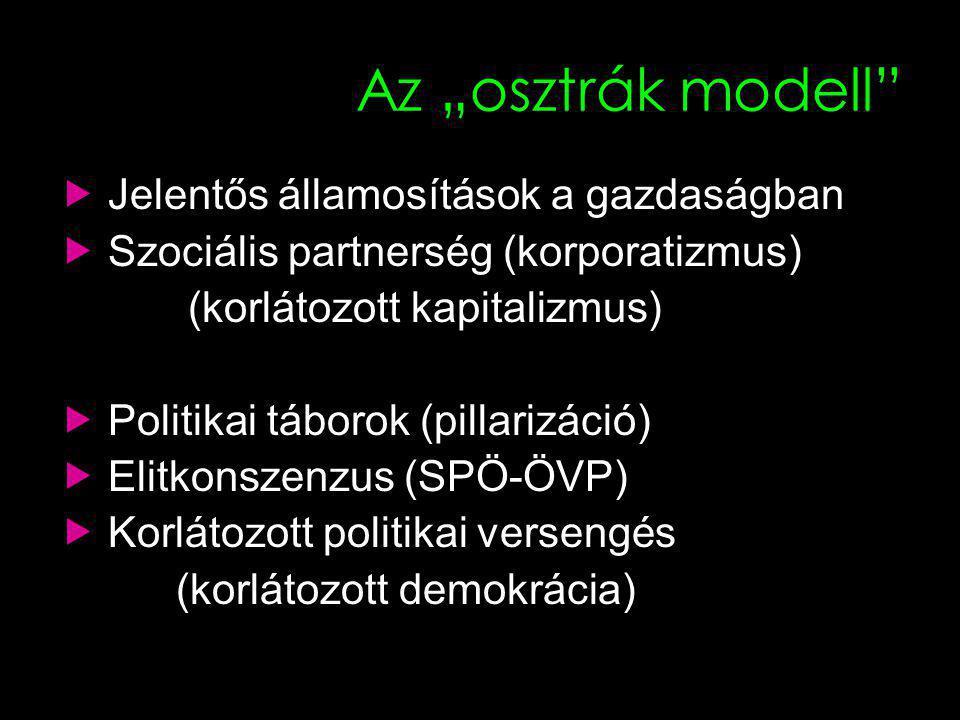 """Az """"osztrák modell  Jelentős államosítások a gazdaságban  Szociális partnerség (korporatizmus) (korlátozott kapitalizmus)  Politikai táborok (pillarizáció)  Elitkonszenzus (SPÖ-ÖVP)  Korlátozott politikai versengés (korlátozott demokrácia)"""
