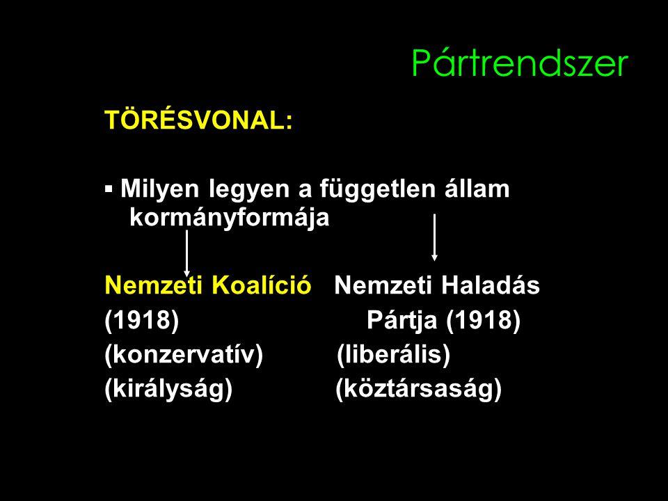 Pártrendszer TÖRÉSVONAL: ▪ Milyen legyen a független állam kormányformája Nemzeti Koalíció Nemzeti Haladás (1918) Pártja (1918) (konzervatív) (liberális) (királyság) (köztársaság)