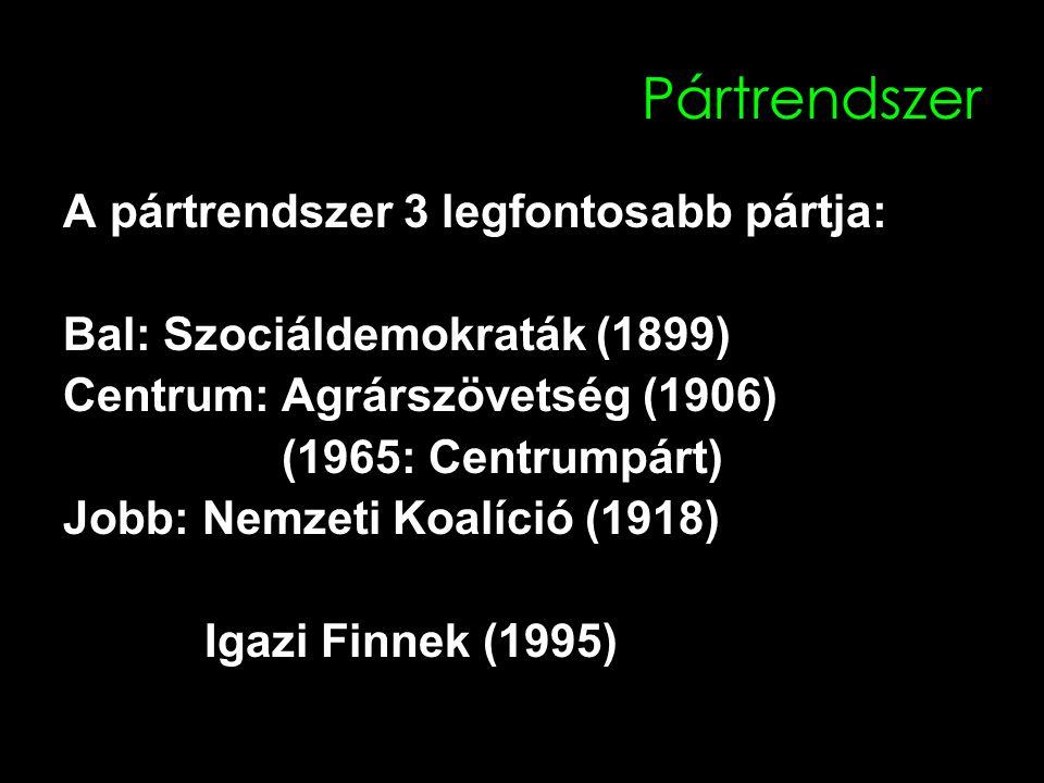Pártrendszer A pártrendszer 3 legfontosabb pártja: Bal: Szociáldemokraták (1899) Centrum: Agrárszövetség (1906) (1965: Centrumpárt) Jobb: Nemzeti Koalíció (1918) Igazi Finnek (1995)