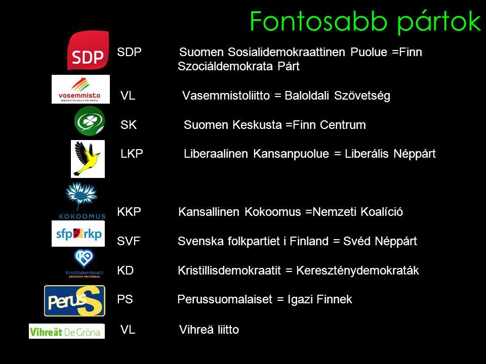 Fontosabb pártok SDP Suomen Sosialidemokraattinen Puolue =Finn Szociáldemokrata Párt VL Vasemmistoliitto = Baloldali Szövetség SK Suomen Keskusta =Fin
