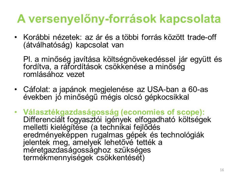16 A versenyelőny-források kapcsolata Korábbi nézetek: az ár és a többi forrás között trade-off (átválhatóság) kapcsolat van Pl. a minőség javítása kö