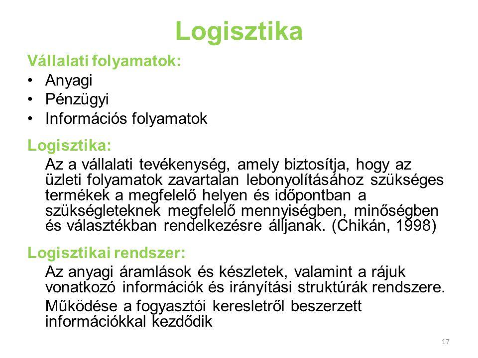 17 Logisztika Vállalati folyamatok: Anyagi Pénzügyi Információs folyamatok Logisztika: Az a vállalati tevékenység, amely biztosítja, hogy az üzleti fo
