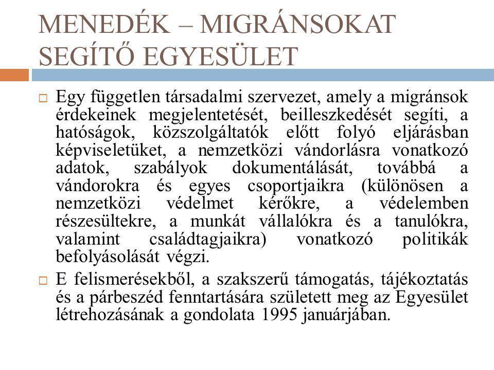 MENEDÉK – MIGRÁNSOKAT SEGÍTŐ EGYESÜLET  Egy független társadalmi szervezet, amely a migránsok érdekeinek megjelentetését, beilleszkedését segíti, a h