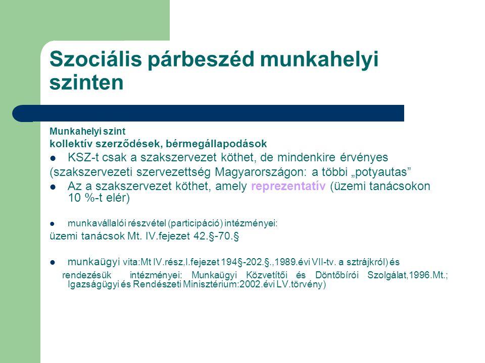 """Szociális párbeszéd munkahelyi szinten Munkahelyi szint kollektív szerződések, bérmegállapodások KSZ-t csak a szakszervezet köthet, de mindenkire érvényes (szakszervezeti szervezettség Magyarországon: a többi """"potyautas Az a szakszervezet köthet, amely reprezentatív (üzemi tanácsokon 10 %-t elér) munkavállalói részvétel (participáció) intézményei: üzemi tanácsok Mt."""