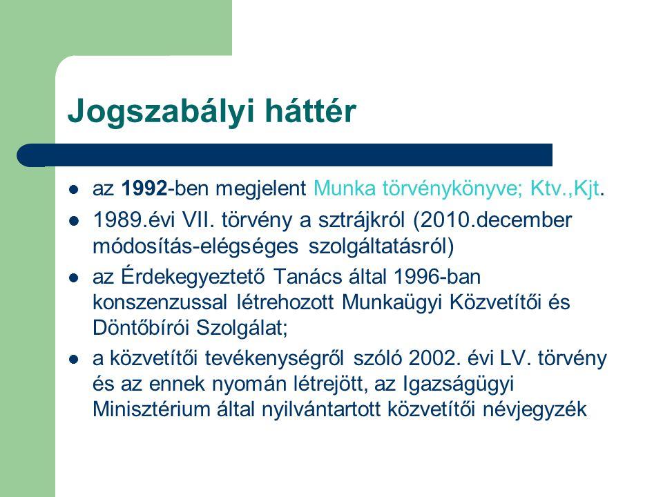Jogszabályi háttér az 1992-ben megjelent Munka törvénykönyve; Ktv.,Kjt. 1989.évi VII. törvény a sztrájkról (2010.december módosítás-elégséges szolgált