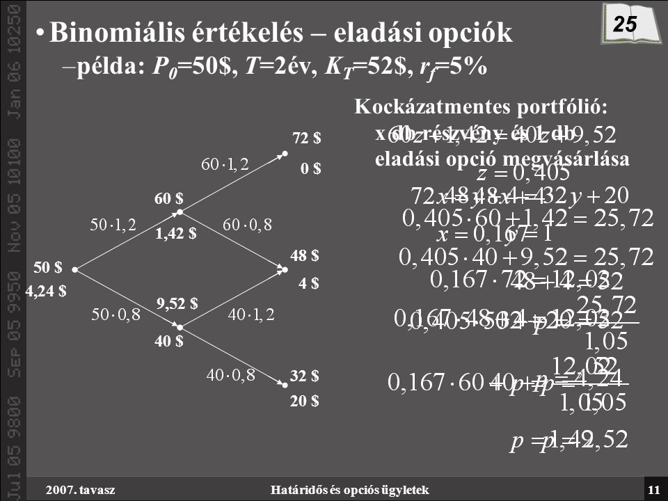 2007. tavaszHatáridős és opciós ügyletek11 Binomiális értékelés – eladási opciók –példa: P 0 =50$, T=2év, K T =52$, r f =5% 50 $ 40 $ 60 $ 72 $ 48 $ 3