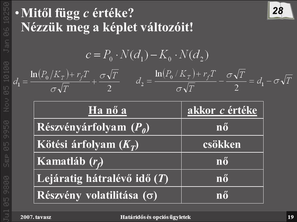 2007. tavaszHatáridős és opciós ügyletek19 Mitől függ c értéke? Nézzük meg a képlet változóit! Kötési árfolyam (K T ) Részvényárfolyam (P 0 ) Kamatláb