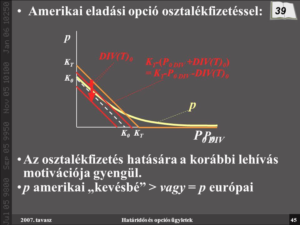 2007. tavaszHatáridős és opciós ügyletek45 P0P0 P 0 DIV KTKT KTKT K0K0 p K0K0 p DIV(T) 0 K T -(P 0 DIV +DIV(T) 0 ) = K T -P 0 DIV -DIV(T) 0 Az osztalé