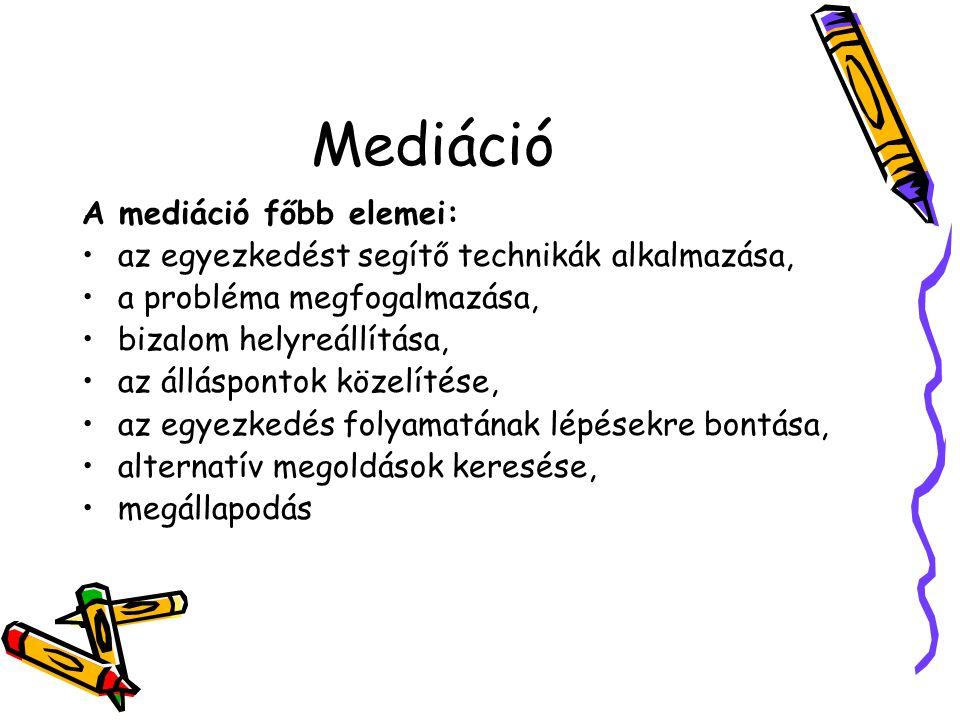 Mediáció A mediáció főbb elemei: az egyezkedést segítő technikák alkalmazása, a probléma megfogalmazása, bizalom helyreállítása, az álláspontok közelítése, az egyezkedés folyamatának lépésekre bontása, alternatív megoldások keresése, megállapodás