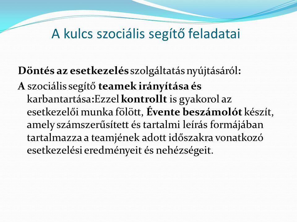 A kulcs szociális segítő feladatai Döntés az esetkezelés szolgáltatás nyújtásáról: A szociális segítő teamek irányítása és karbantartása:Ezzel kontrol