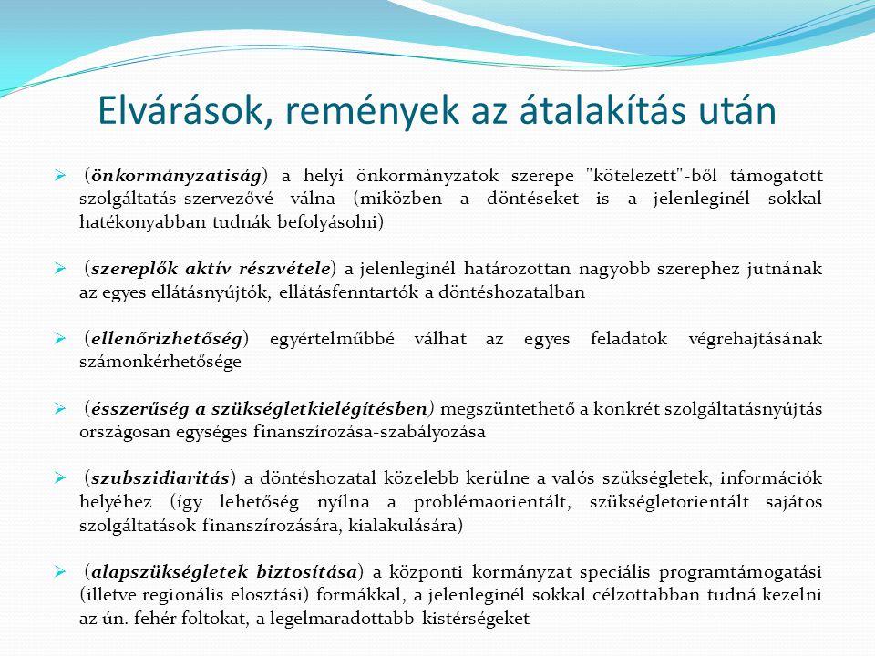 Elvárások, remények az átalakítás után  (önkormányzatiság) a helyi önkormányzatok szerepe