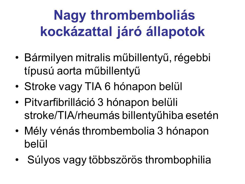 Nagy thrombemboliás kockázattal járó állapotok Bármilyen mitralis műbillentyű, régebbi típusú aorta műbillentyű Stroke vagy TIA 6 hónapon belül Pitvar