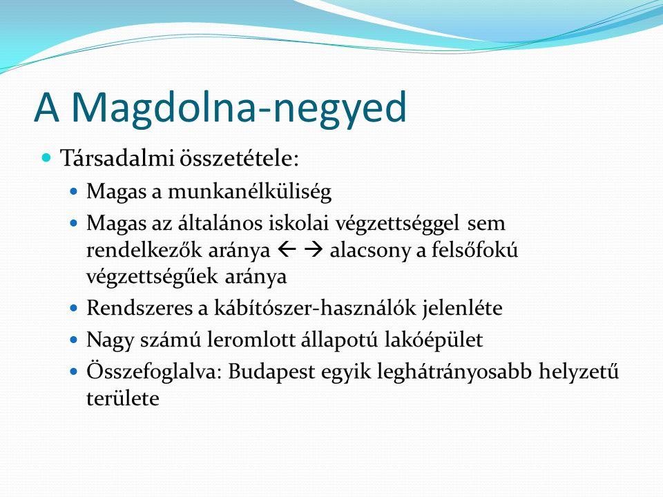 A Magdolna-negyed program Főbb elemei: Bérlők bevonása az épület felújításokba Bűnmegelőzési programelemek kialakítása Foglalkoztatás segítése Közösségfejlesztés