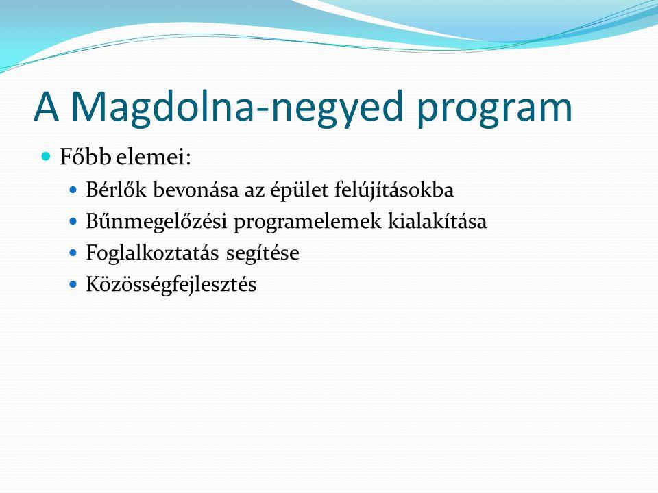 A Magdolna-negyed program Összefoglalása: Komplex városfejlesztés Lakók bevonásával történik a fejlesztés Újszerű megközelítés Problémák: Lakók jobb megélhetése csak látszat (magas lakbérek) Felújítások minősége
